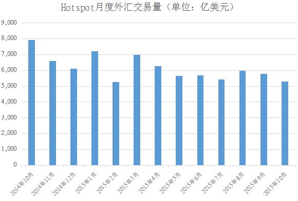 QQ截图20151102123732